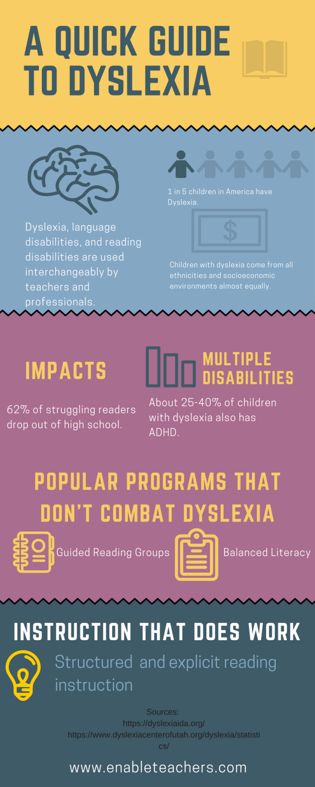 A quick guide to Dyslexia
